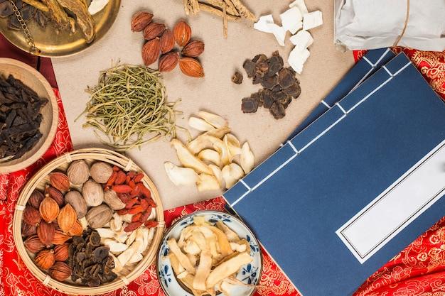 Traditional chinese medicine,Œchinese medicine books