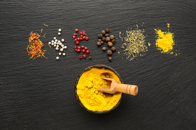Turmeric and spices