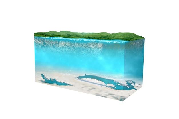 언덕 전망이 있는 호수에 있는 푸른 물의 수중 전망. 환경 개념