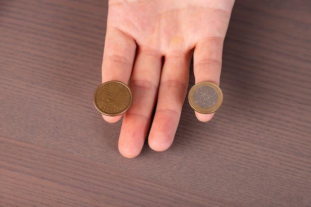 Доллар сша по отношению к евро