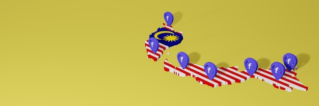 Use and distribution of social media facebook in malaysia for infographics in 3d rendering