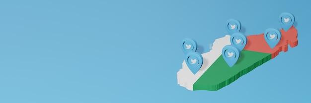 3dレンダリングのインフォグラフィックのためのマダガスカルのソーシャルメディアとtwitterの使用