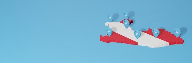 3dレンダリングのインフォグラフィックのためのペルーのソーシャルメディアとtwitterの使用