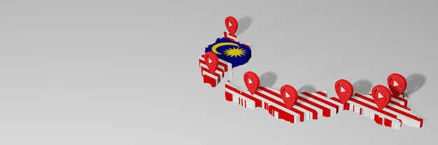 Use of social media and youtube in malaysia for infographics in 3d rendering