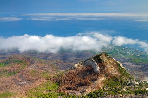 Вид с вершины горы ай-петри