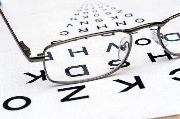 Просмотр таблицы проверки зрения через очки