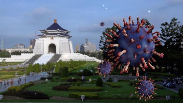 台北市の記念館にあるウイルスコビッド19