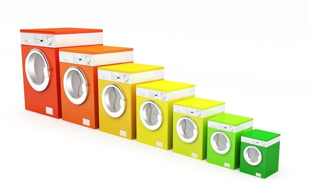 Стиральная машина с цветом энергетического класса