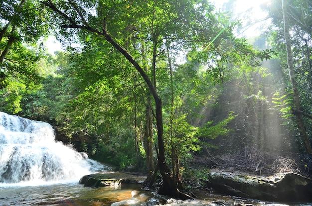 The waterfall in asia