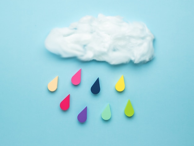 白い雲と青の色とりどりの滴。現代美術のコラージュ。気候の写真。