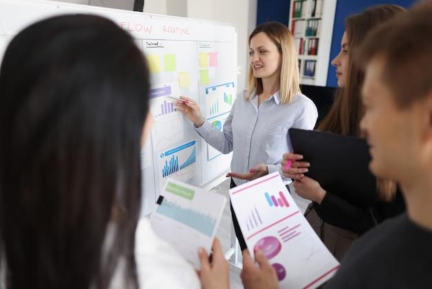 黒板に立って、グラフでドキュメントを学生に見せている女性コーチ