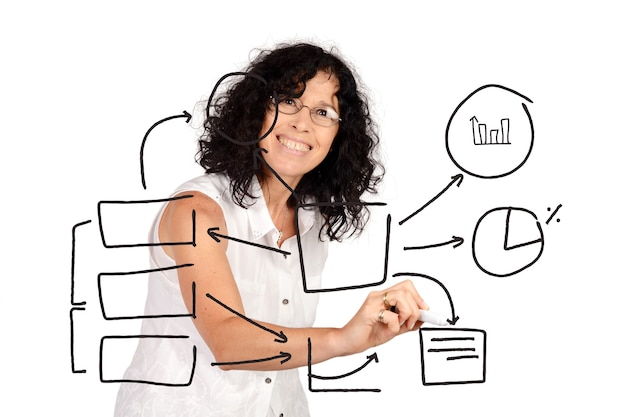 Woman drawing bussiness plan on virtual screen