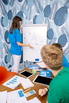Woman drawing diagram on flipchart in meeting