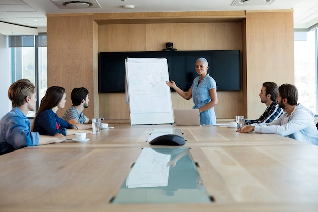 Woman giving presentation to her colleagues in conference room at office