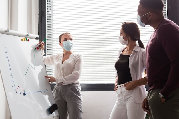 Woman having a presentation on whiteboard at office during pandemic with mask on