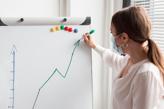 Женщина показывает презентацию в офисе во время пандемии с маской на