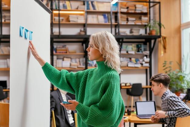 ビジネスアイデアを書く女性