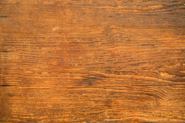 Wooden background from vintage table top