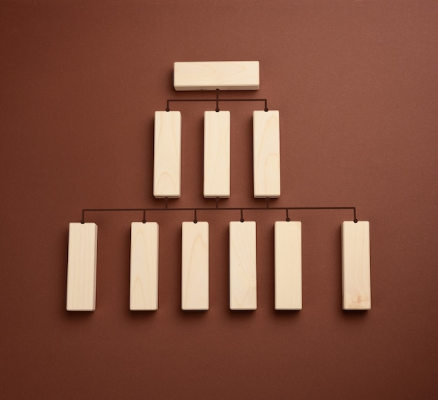 갈색 표면에 숫자가있는 나무 블록, 관리의 계층 적 조직 구조, 조직의 효과적인 관리 모델, 평면도