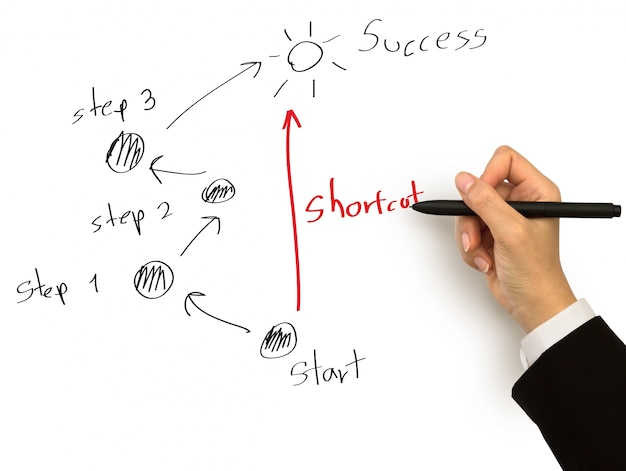 Рабочий чертеж схема для достижения успеха с тремя шагами