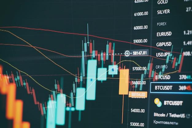 Рабочий набор для анализа финансовой статистики и анализа рыночных данных. анализ данных с диаграмм и графиков для определения результата.