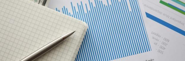 Workspace of financial analyst
