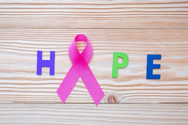 World cancer day (february 4) or breast cancer