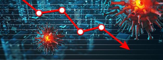 世界経済とコロナウイルスの概念。コロナウイルスが証券取引所に与える影響。