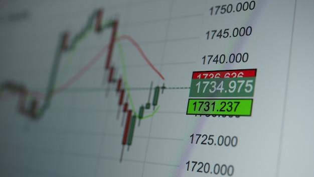 モニター上の世界の金スポット株式市場グラフインジケーター。投資家分析のためのデジタルスクリーンモニターのゴールドグラフ。株式市場で金のスポットを取引します。