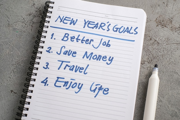 Writing and preparing for new year 2021 resolutions