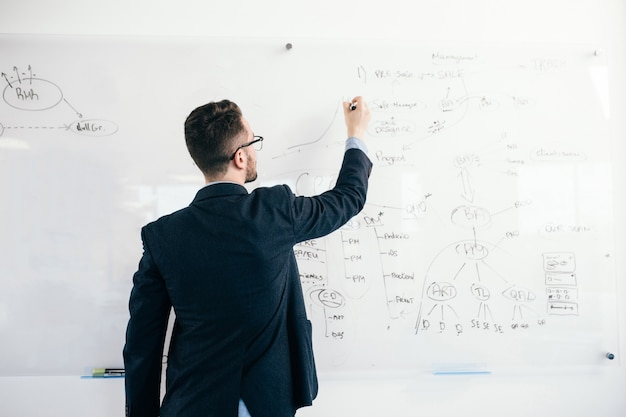 Young attractive dark-haired man in glasses is writing a business plan on whiteboard. he wears blue shirt and dark jacket. view from back.