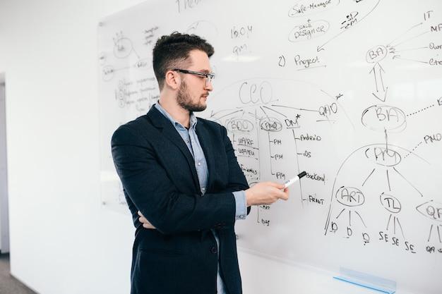 Молодой привлекательный темноволосый мужчина в очках смотрит бизнес-план на доске. он носит синюю рубашку и темную куртку.