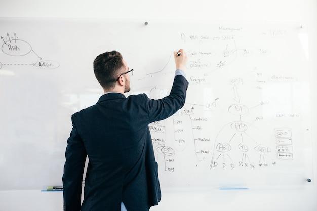 Молодой привлекательный темноволосый мужчина в очках пишет бизнес-план на доске. он носит синюю рубашку и темную куртку. вид со спины.