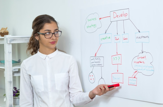 Young business woman talks about project standing near white board