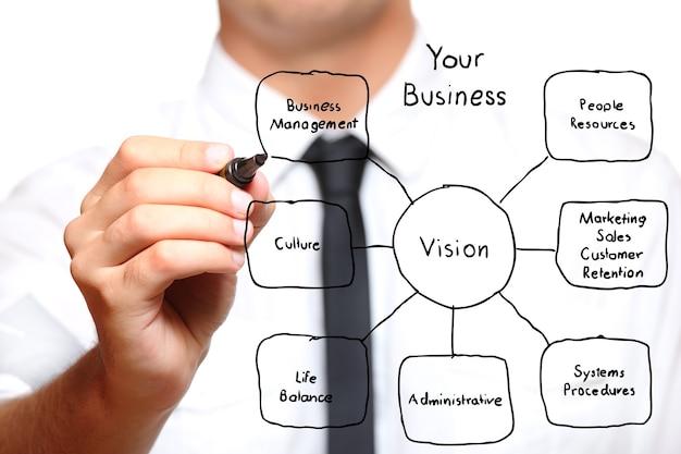 Молодой предприниматель, опираясь на бизнес-диаграмму на белом фоне