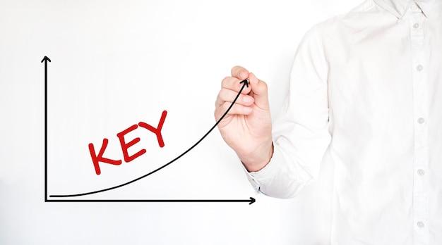 Молодой предприниматель, рисунок ключевая концепция диаграммы. изолированные на белом.