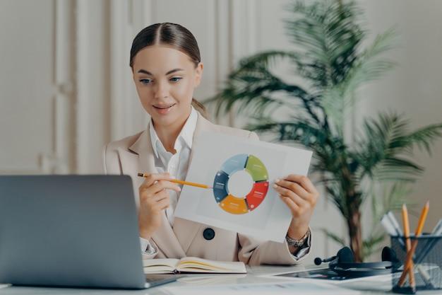 Молодая деловая женщина с волосами, связанными в хвост, в светло-бежевом официальном костюме, указывая на документ с графикой во время интернет-встречи и разговаривая с коллегами онлайн, глядя на экран ноутбука