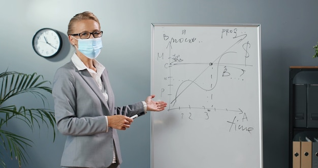 Young caucasian woman teacher in medical mask standing at board in classroom and telling physics or geometry laws to class. pandemic concept. school during coronavirus. educative lection.