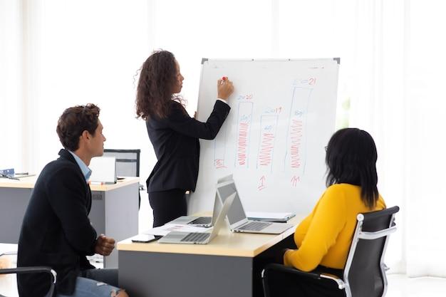 若いヒスパニック系女性スピーカーは、オフィスの多様な従業員のためにホワイトボードのプレゼンテーションを行います。ビジネス企業のリーダーシップの概念。