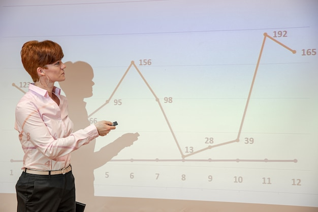 Young teacher lectures at the school of mathematics, shows graphs on white plates