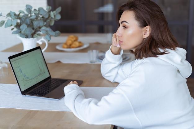 노트북이 있는 흰색 후드티를 입고 부엌에 있는 젊은 여성, 데이터 대시보드 그래프가 있는 재무 비즈니스 분석 고문