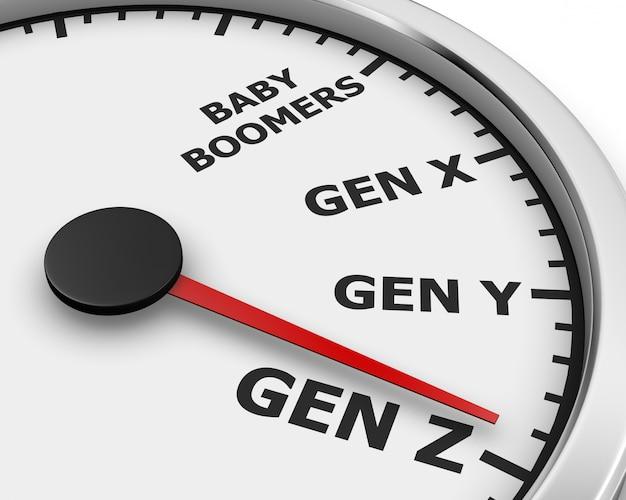 Время до поколения z