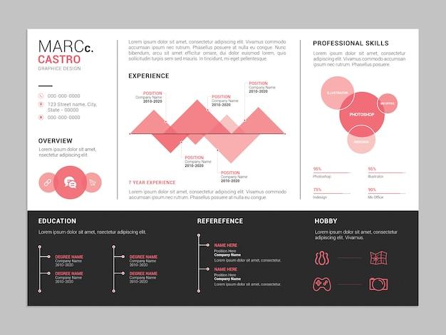 クリエイティブ情報グラフィック履歴書テンプレート。