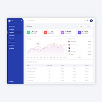 Панель анализа продаж