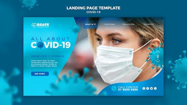 コロナウイルスのランディングページと情報