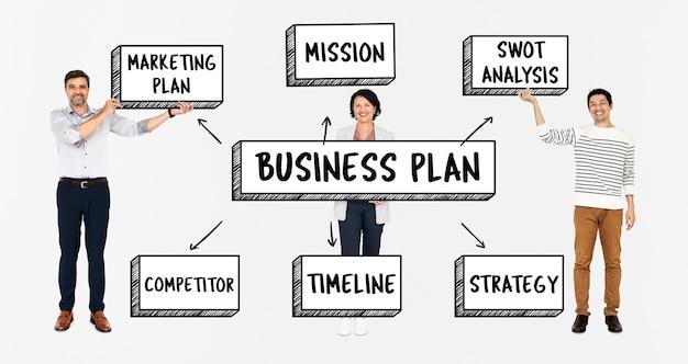 事業計画と多様なチーム