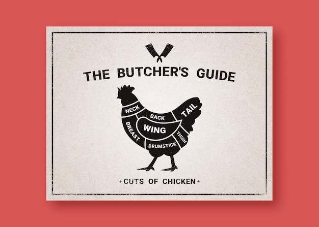 Butchers guide for cuts of chicken