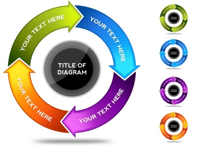 Circular arrow flow chart psd