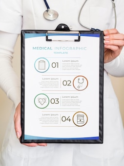 Clipboard with medical information