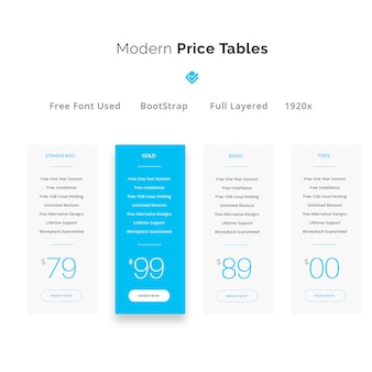 Corporate pricing table